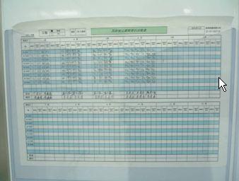 8 check sheet