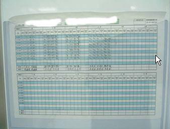 8 check sheet1