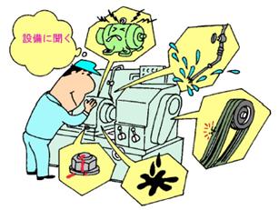 製造部門の保全活動 | 清掃・給油・増締め