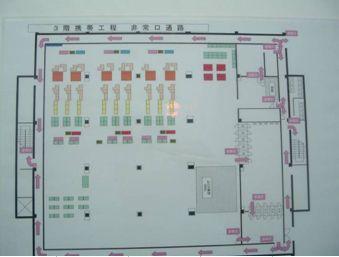 1.layout