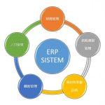 ERPシステム