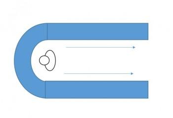U字型ライン