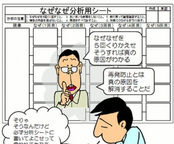 5W1H(ナゼナゼ)シート