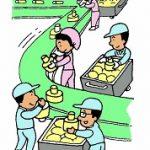 ライン生産方式 | ライン化