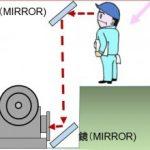 20.ミラー鏡の活用