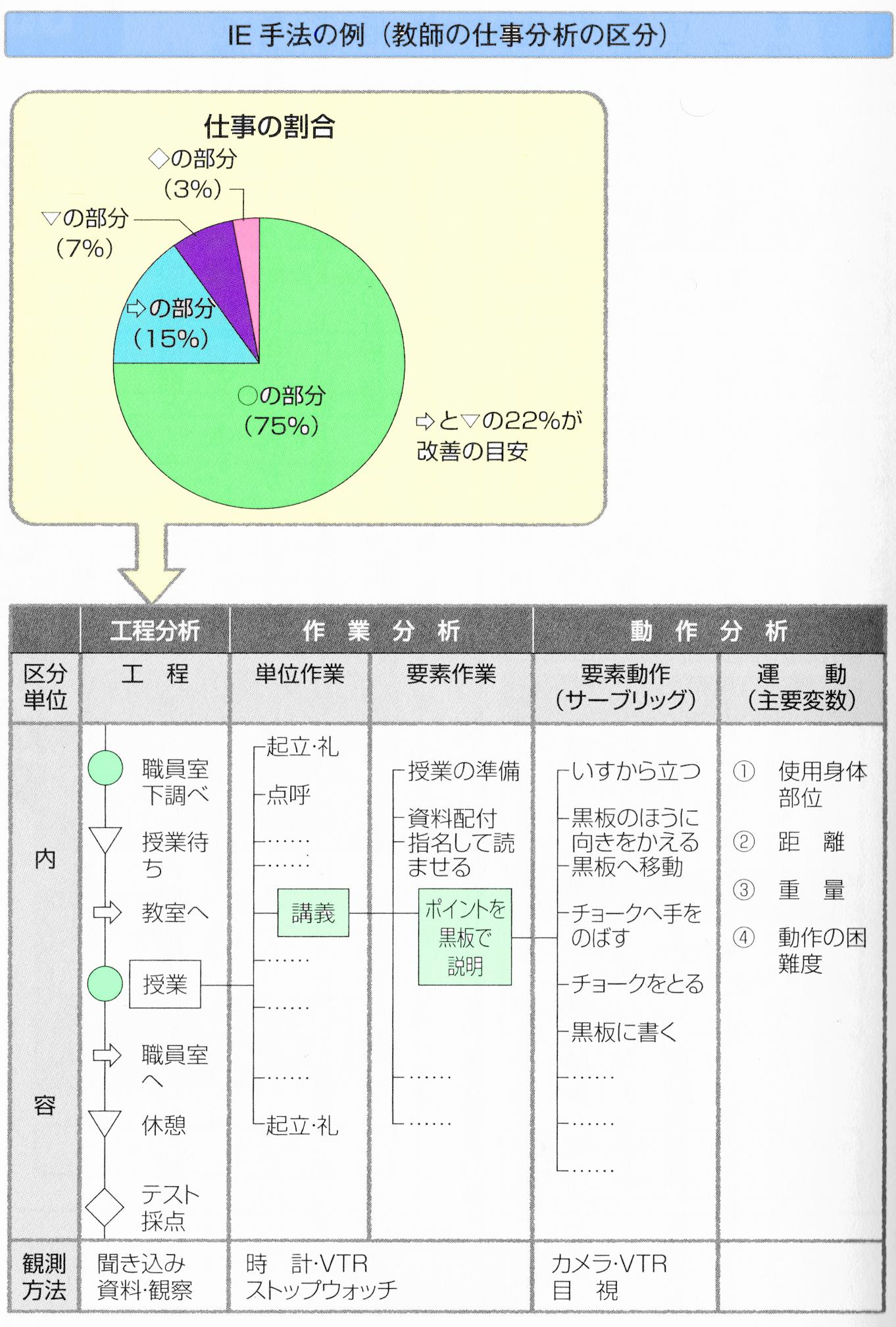 https://kaizen1.net/wp-content/uploads/2016/09/IE%E6%89%8B%E6%B3%95%E3%81%A8%E3%81%AF%EF%BC%9F.png