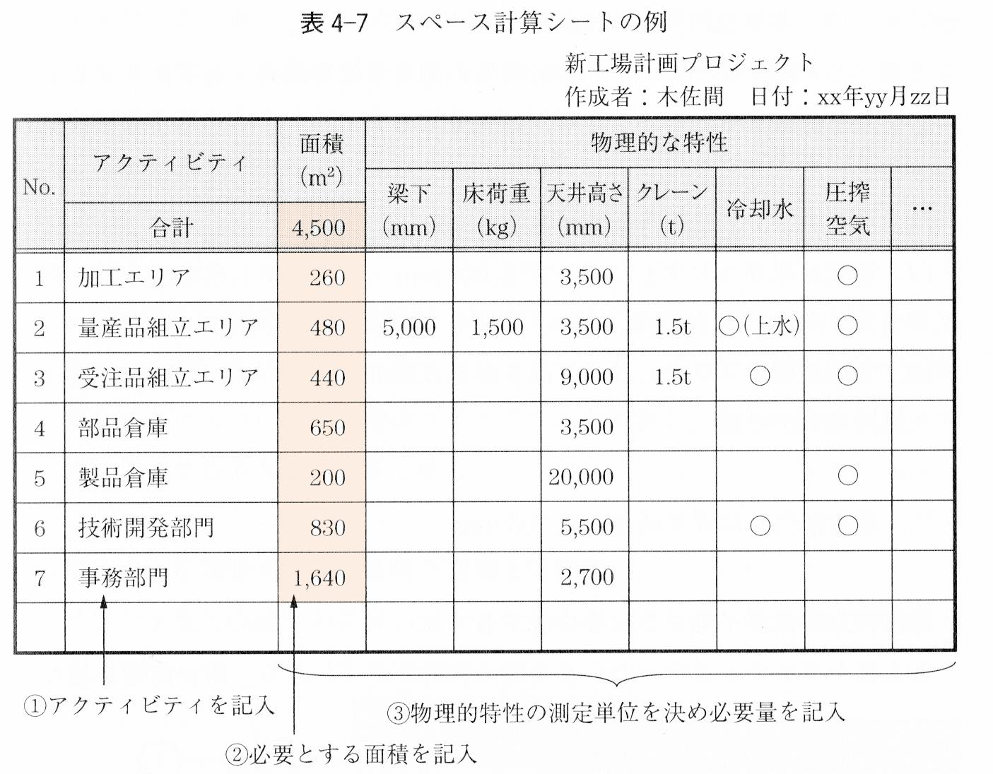 スペース計算シートの例