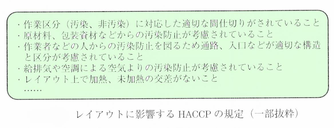 HACCPの規定