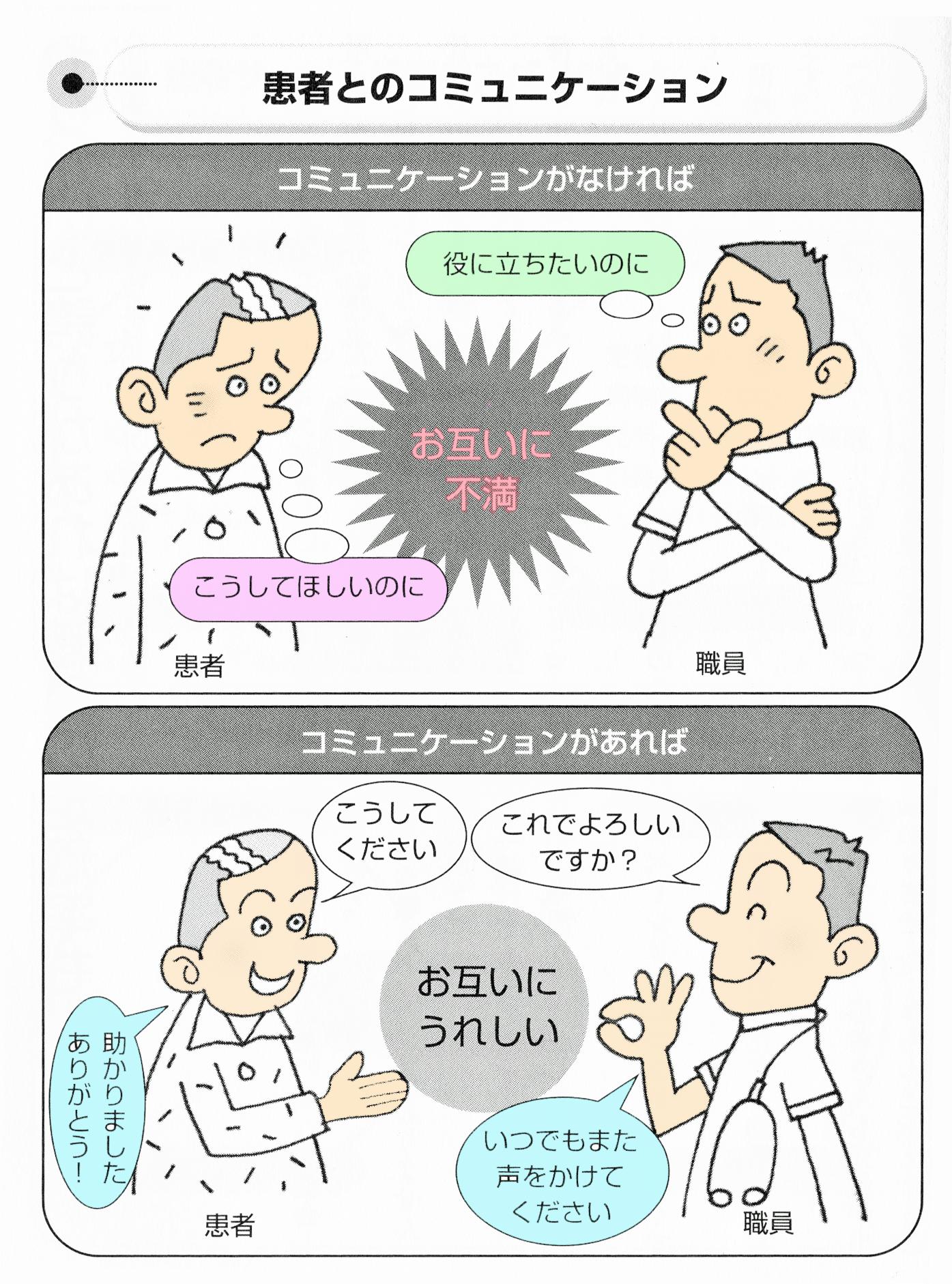 患者とのコミュニケーション