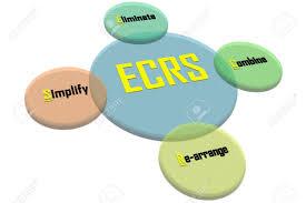 ECRSの原則 イラスト