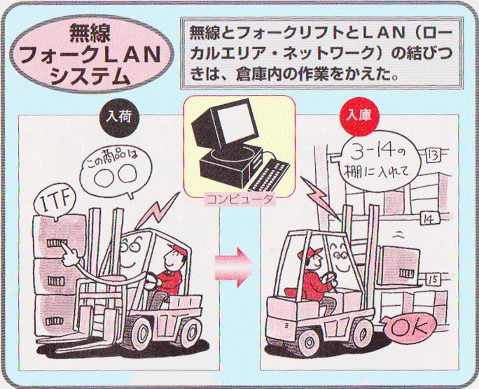 無線LANフォークリフト