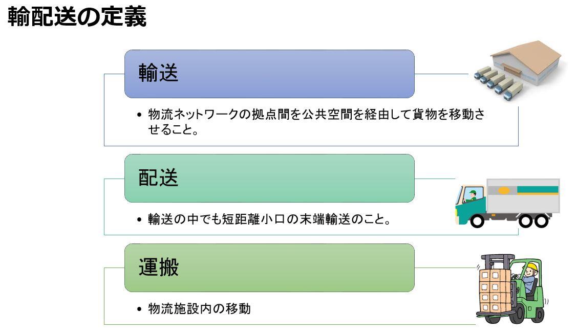 輸配送の定義
