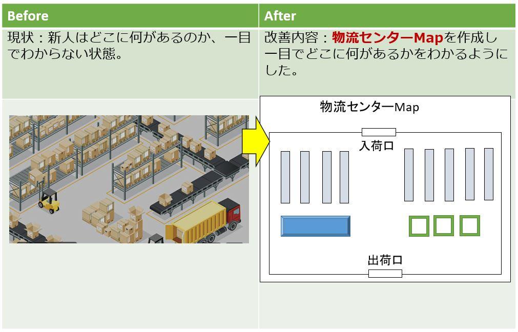 物流改善提案事例5   倉庫のMap化