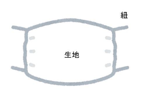 マスクの構造