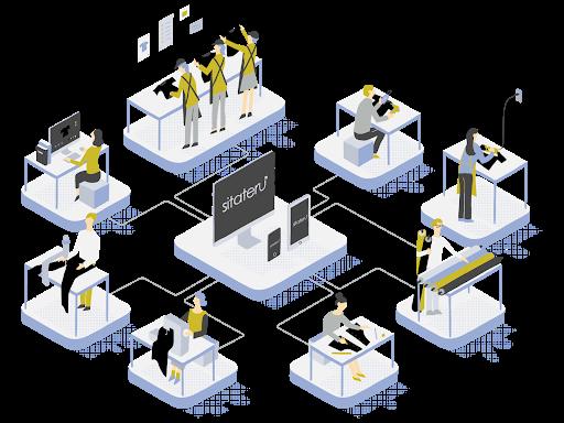 シタテルのネットワーク化のイメージ図