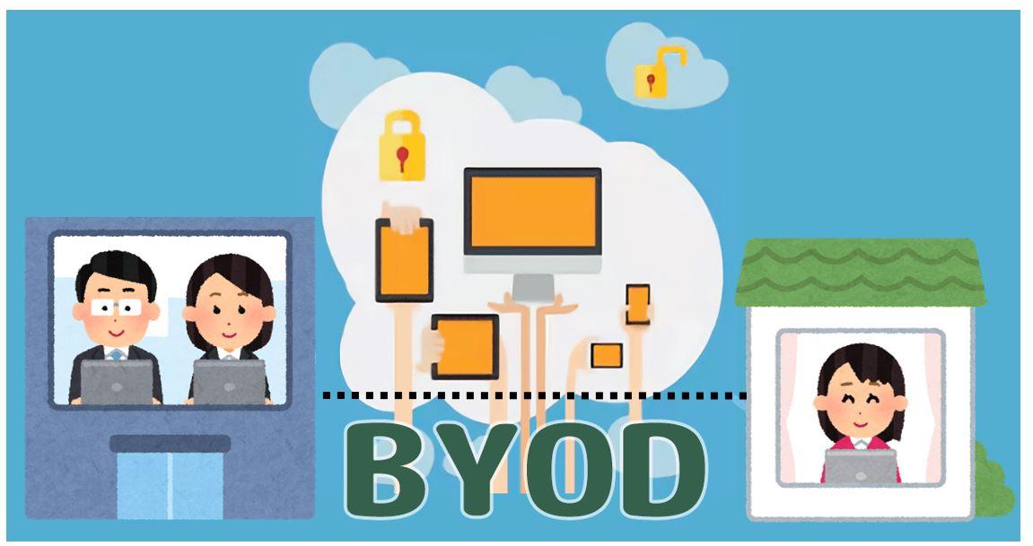 テレワーク ICT環境整備