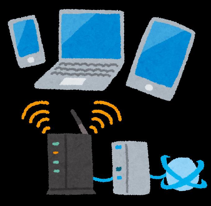 通信費、情報通信機器費