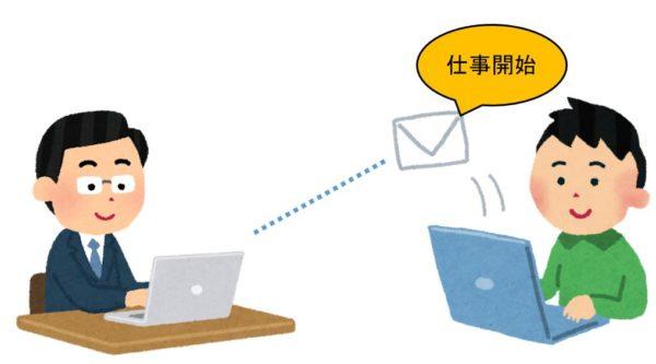 テレワーク 始業・終業時刻 Eメール