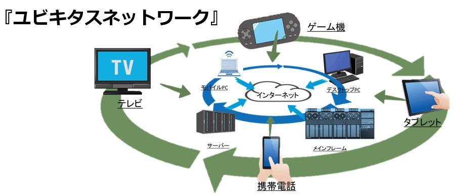 ユビキタスネットワーク