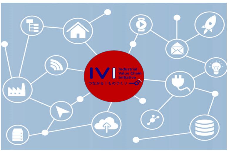 日本版 インダストリー4.0 IVI